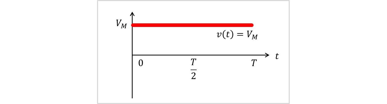 直流の波形式