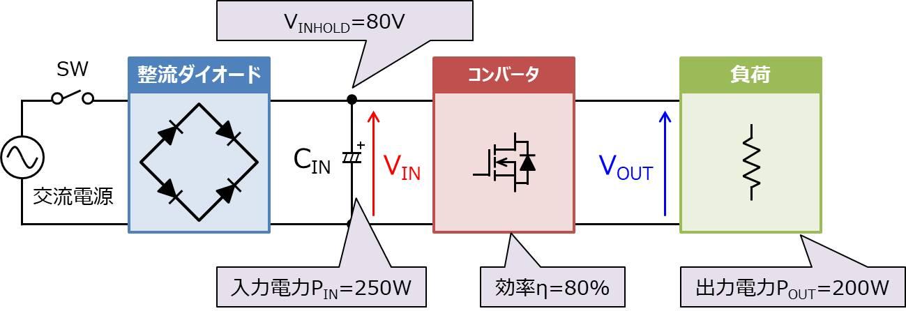電源の『出力電圧保持時間』の計算方法