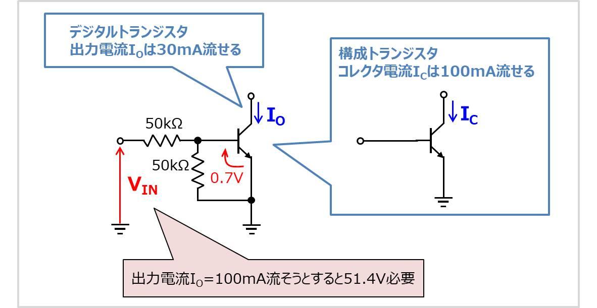 コレクタ電流と出力電流の違い