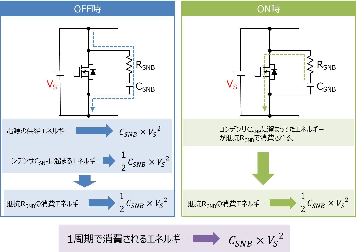 スナバ回路の消費電力の導出