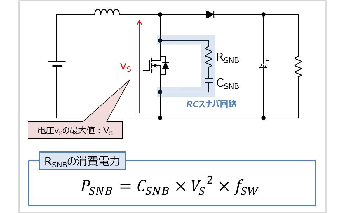スナバ回路の消費電力