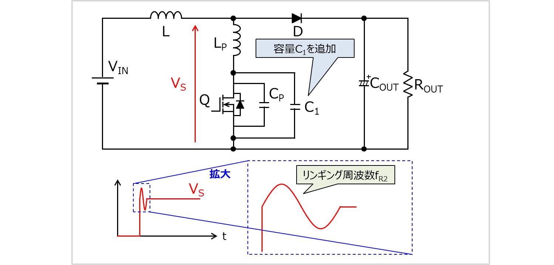 スナバ回路を接続した状態におけるリンギング周波数