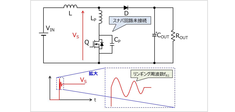 スナバ回路を接続しない状態におけるリンギング周波数