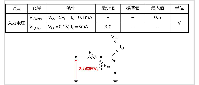 デジタルトランジスタ(デジトラ)の入力電圧