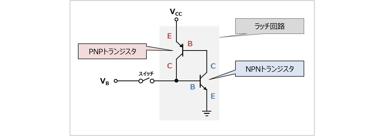 トランジスタを使用したラッチ回路の回路形態