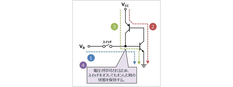 ラッチ回路の動作