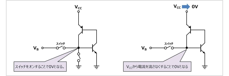 ラッチ回路の解除方法