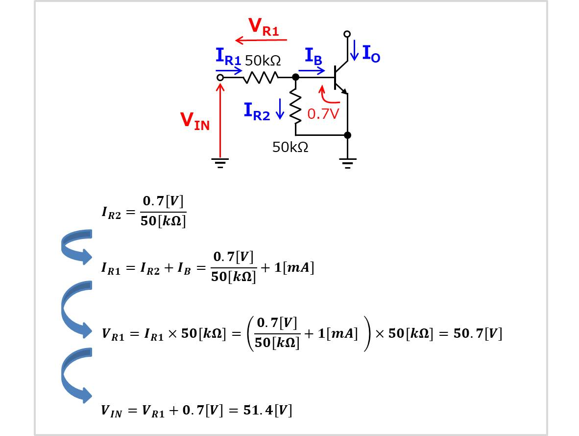 入力電圧の計算方法