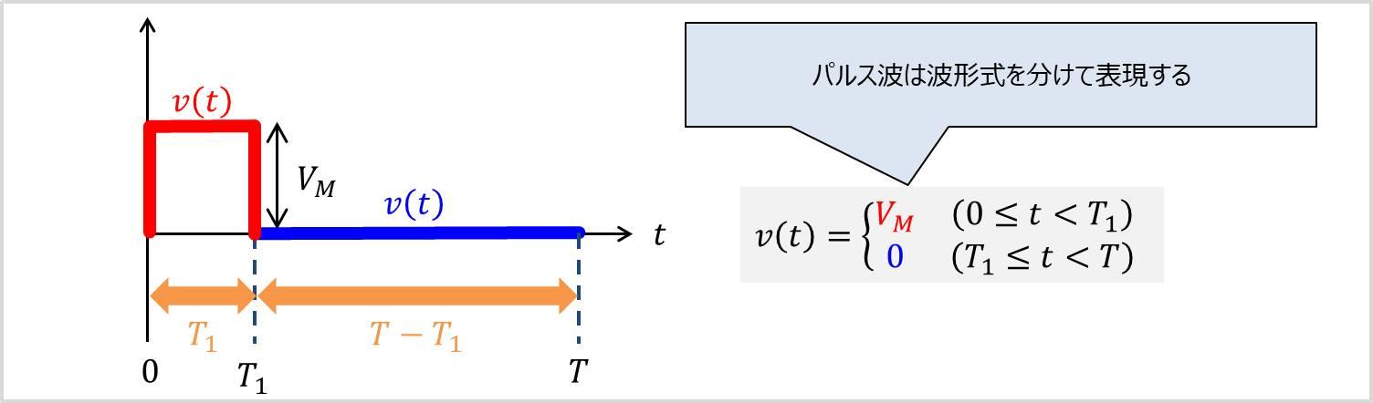 台形波の式
