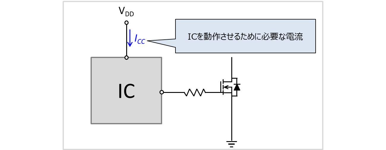 ICの消費電流とは