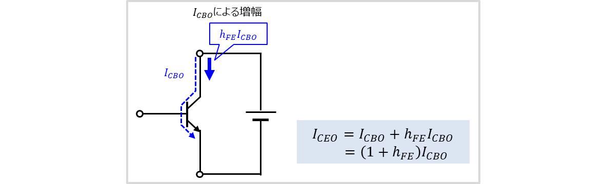 『(ベース接地の)コレクタ遮断電流ICBO』と『(エミッタ接地の)コレクタ遮断電流ICEO』の関係