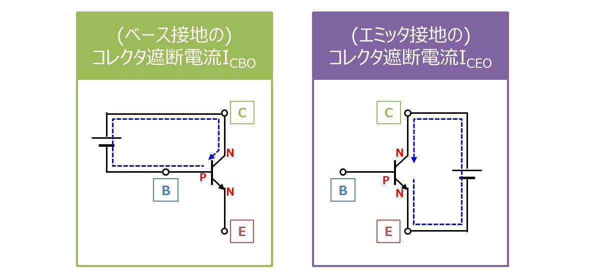 コレクタ遮断電流の種類
