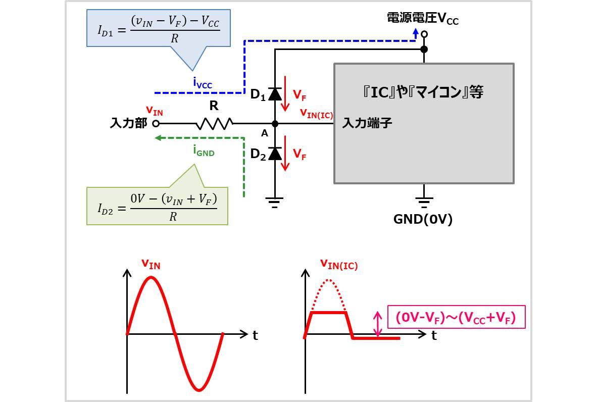 ダイオードクランプ回路の動作