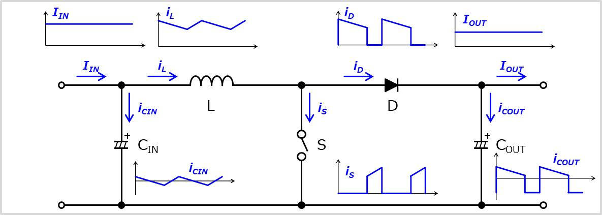 昇圧チョッパの各電流波形