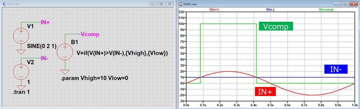 ビヘイビア電源(BV)でコンパレータを作成する方法