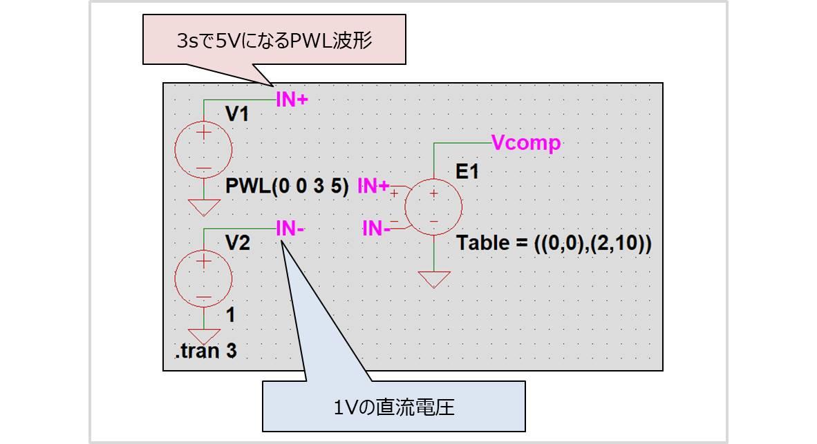 比較したい電圧のノードをIN+とIN-にする02