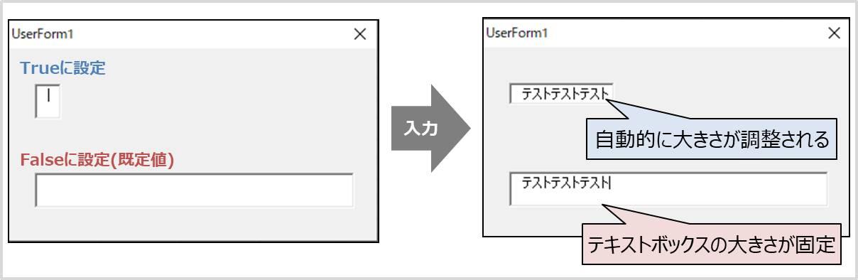 AutoSizeプロパティ