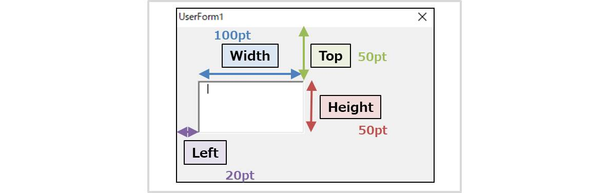 Height_Left_Top_Widthプロパティ