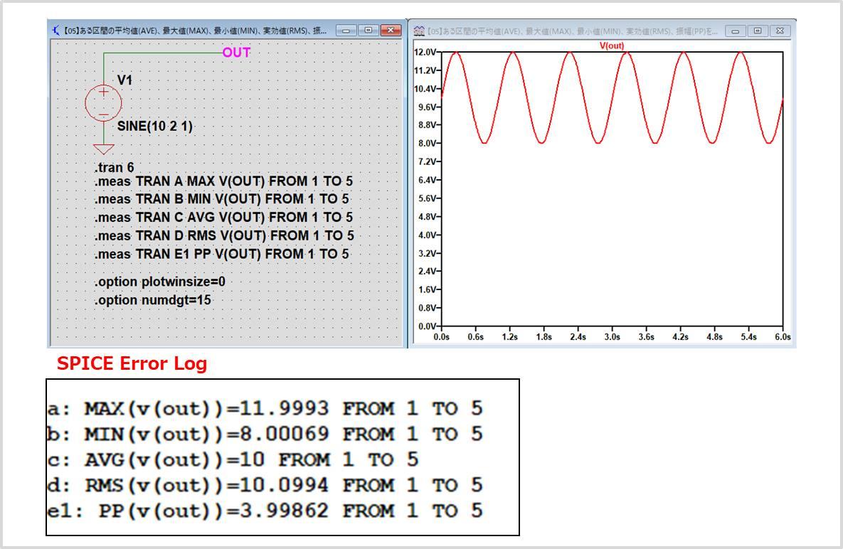 【LTspice】ある区間の最大値(MAX)、最小値(MIN)、平均値(AVE)、実効値(RMS)、振幅(PP)を求める