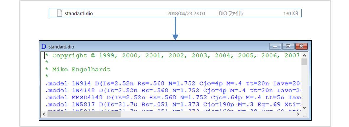 【LTspice】ディスクリート部品のライブラリファイル(.dioファイル)