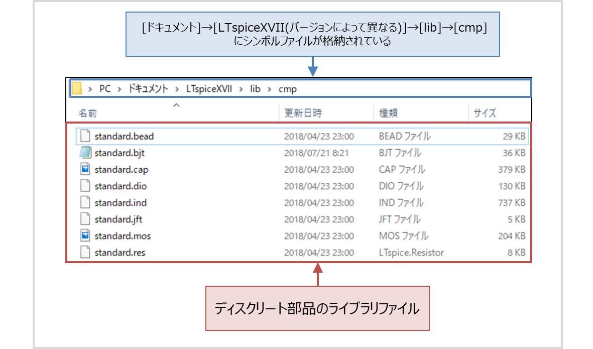【LTspice】ディスクリート部品のライブラリファイル