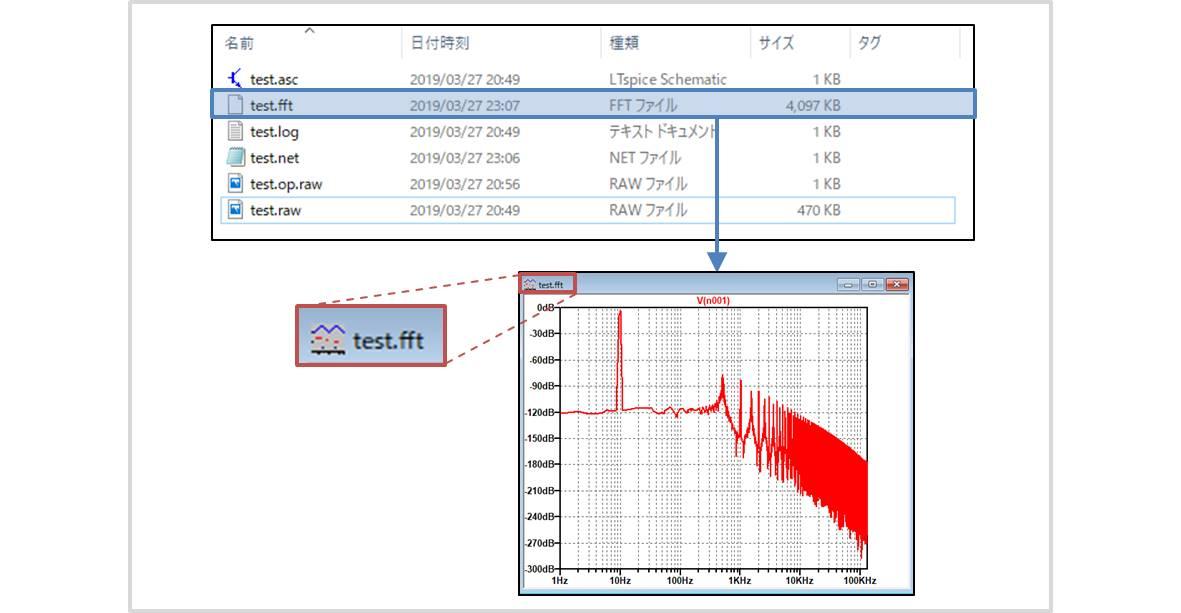【LTspice】波形ファイル(.fftファイル)