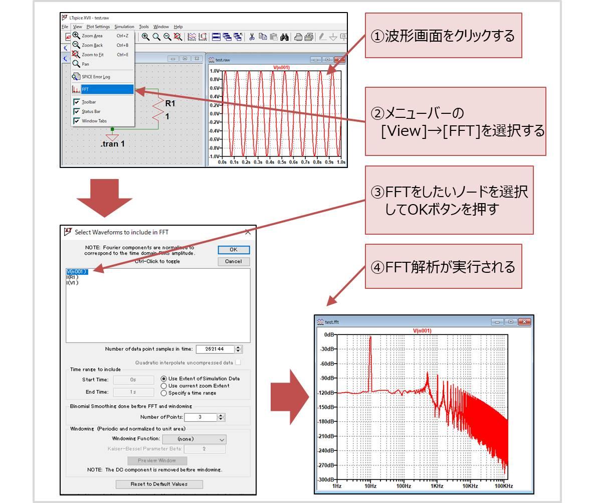 【LTspice】FFT解析の方法
