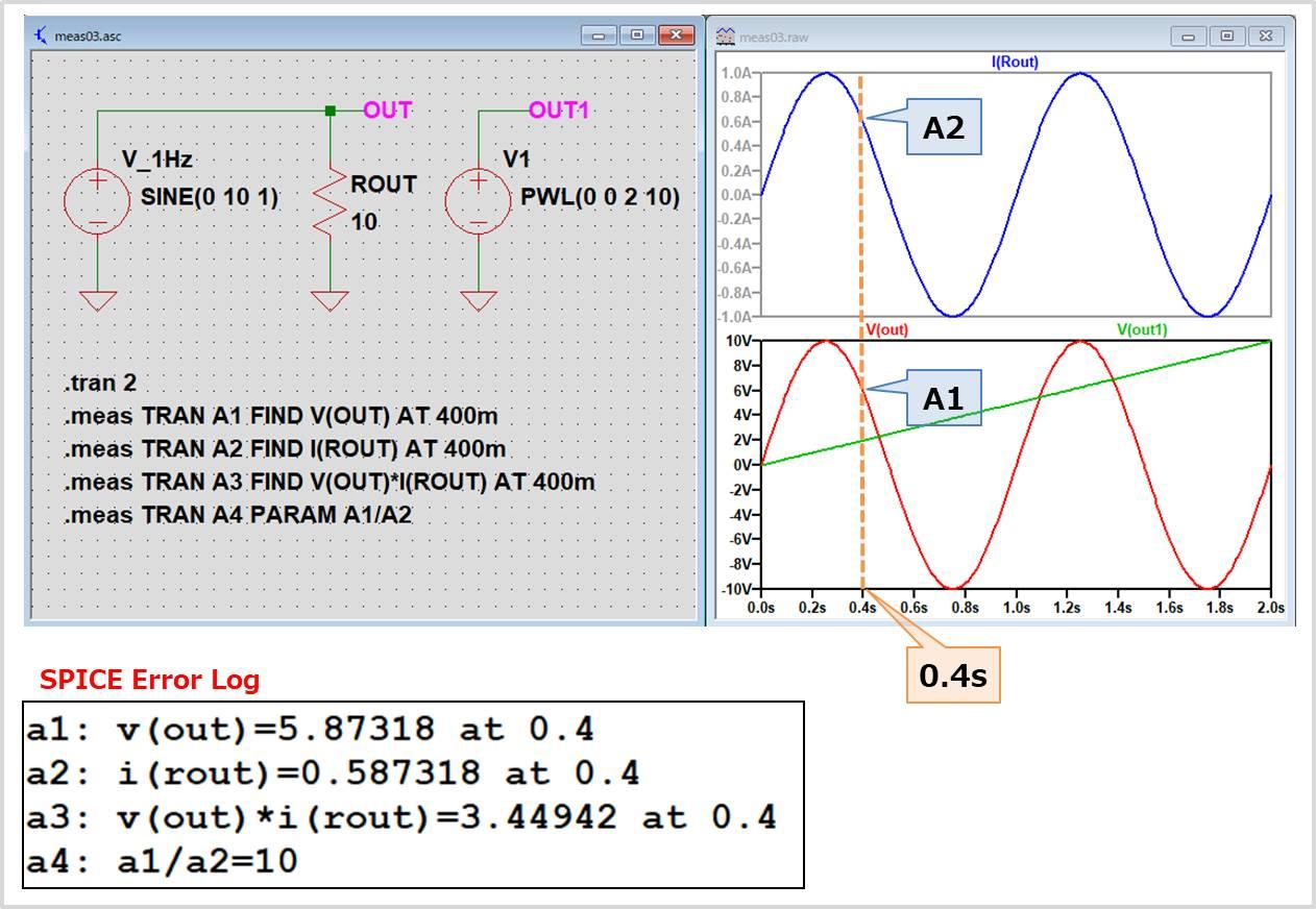 【LTspice】FINDを使用して、電流と電圧の瞬時値を求める01