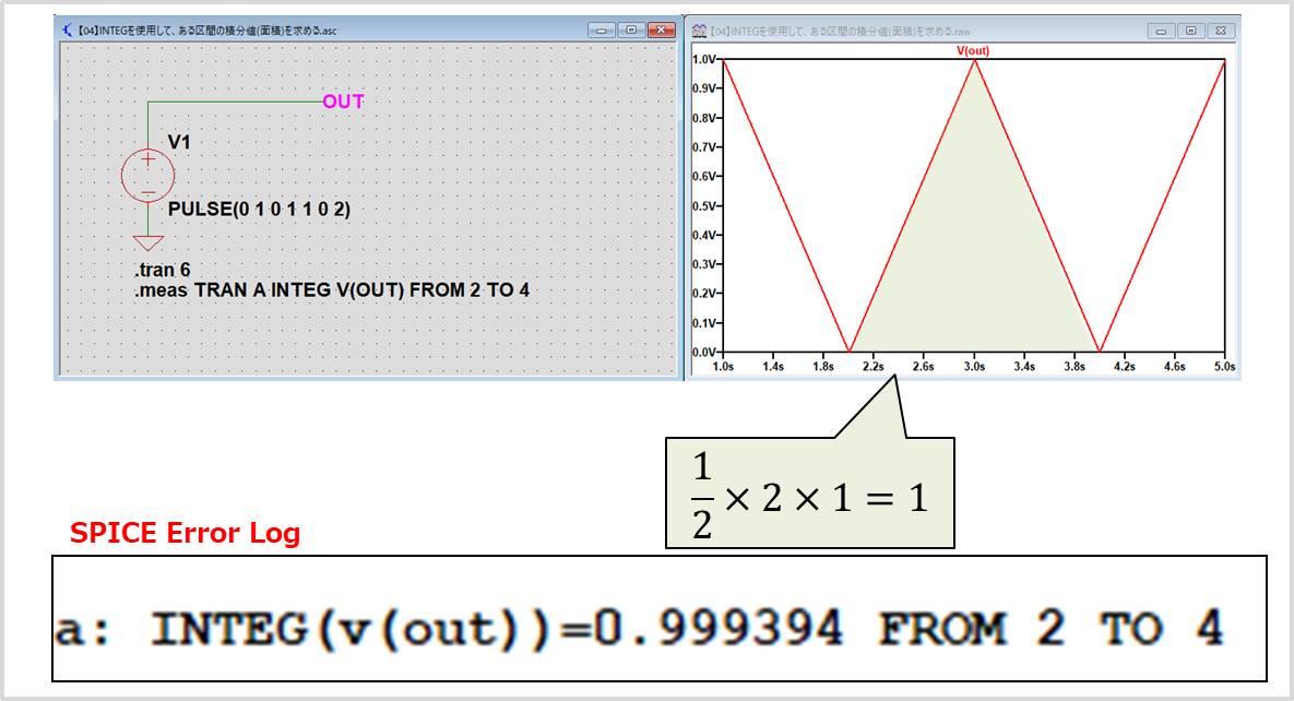 【LTspice】INTEGを使用して、ある区間の積分値(面積)を求める01