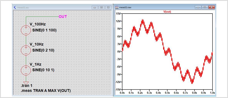 【LTspice】measコマンドを使用してもシミュレーション結果は変わらない