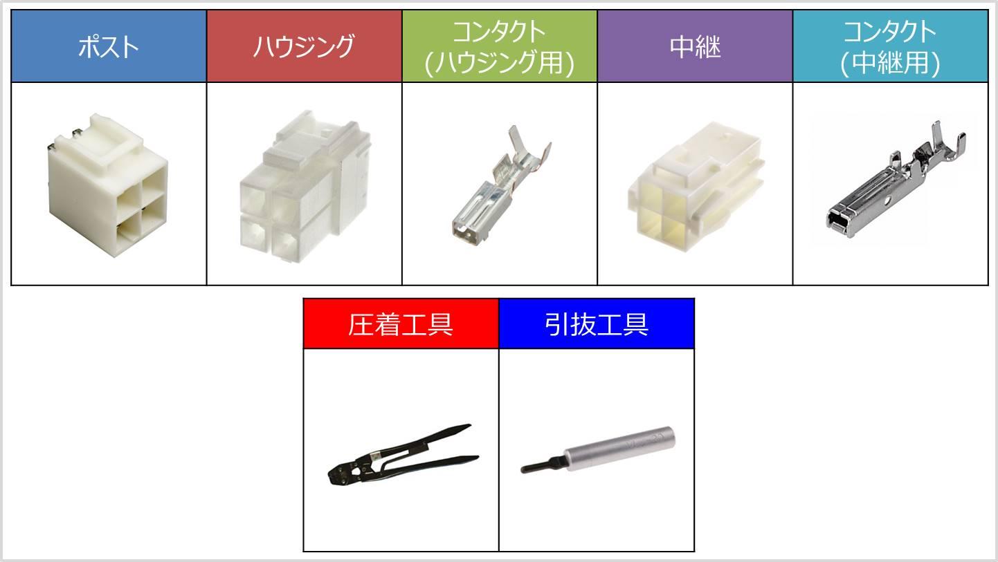 【VLコネクタ】コンタクト・圧着工具・中継