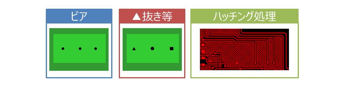設計した基板のパターン幅がΦ25.4mmより大きい場合