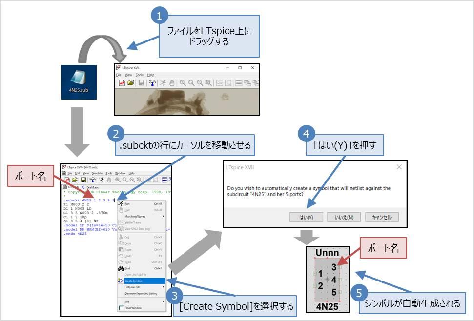 【LTspice】ネットリストからシンボルファイル(.asy)を自動生成する方法