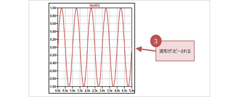 【LTspice】波形プロットと回路図をビットマップ形式でコピーする方法02