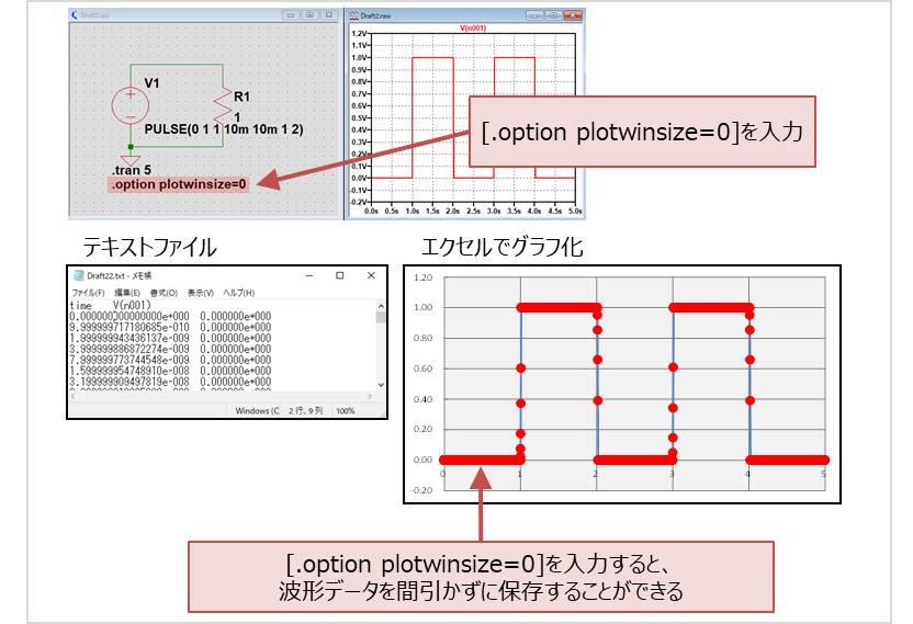 【LTspice】波形プロットを間引かずに表示する方法