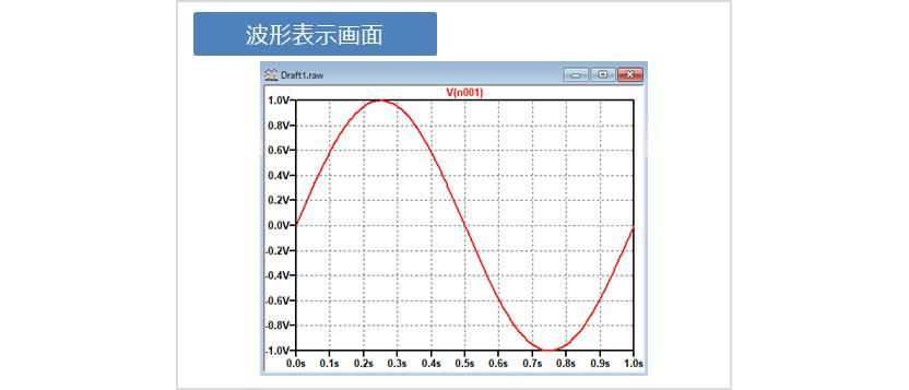 【LTspice】波形表示画面で使用するショートカット