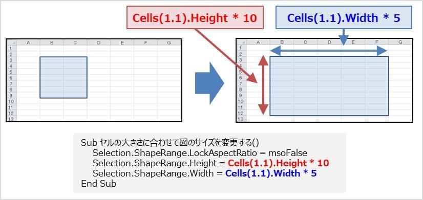 【VBA】セルの大きさに合わせて図のサイズを変更する方法