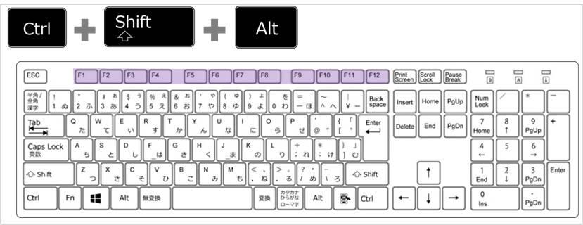 【Word】ファンクションキーを使用したショートカットキー