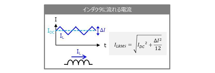 インダクタの導通損失の計算方法(簡略)