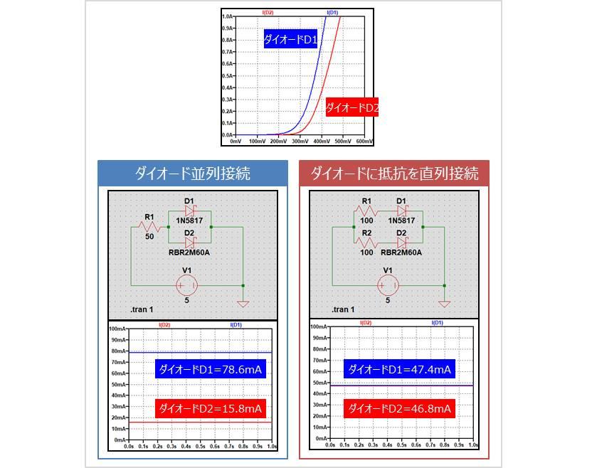 ダイオードの並列接続のシミュレーション