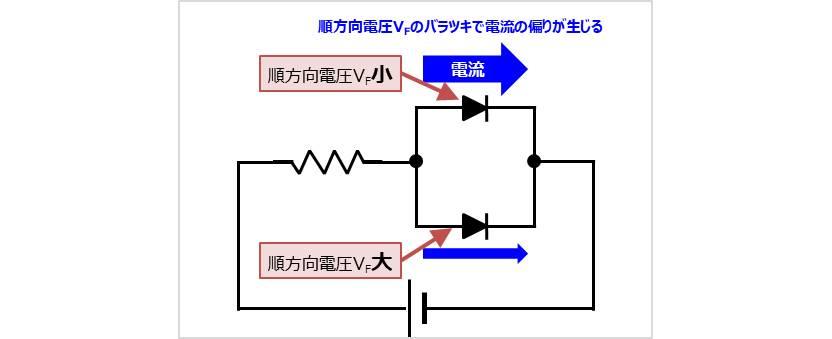 ダイオードは並列接続可能なの?