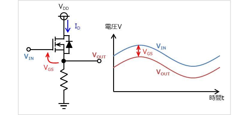 ドレイン接地回路(ソースフォロワ回路)とは
