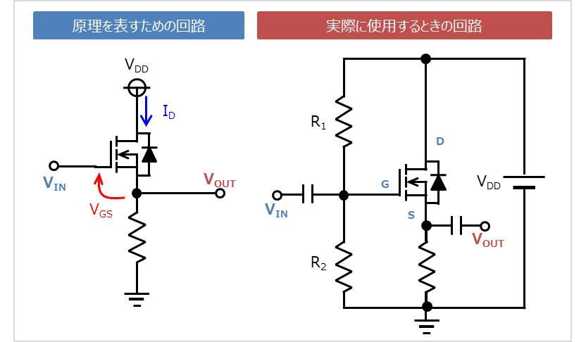 ドレイン接地回路(ソースフォロワ回路)を実際に使用する時の回路