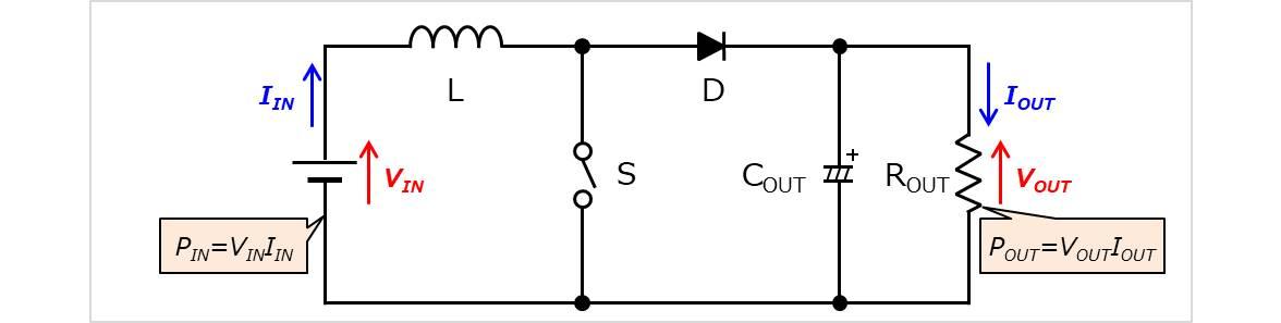 【昇圧コンバータの設計】『出力電流』の導出01