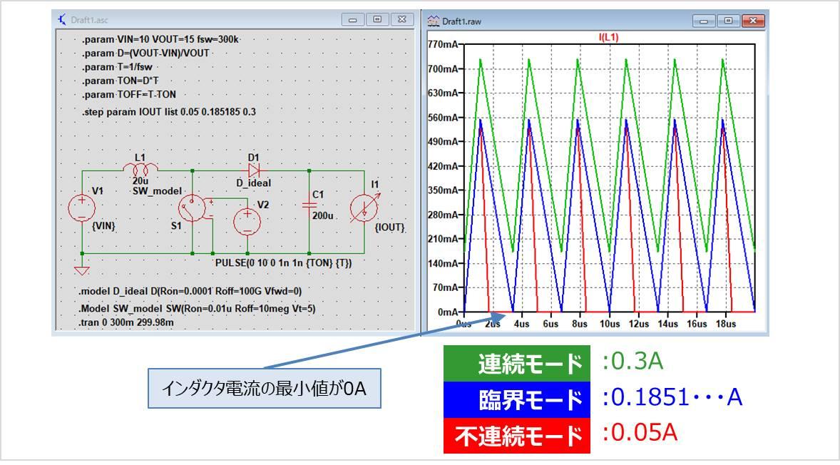 【昇圧コンバータの設計】連続モードと不連続モードの境界条件のシミュ―レーション