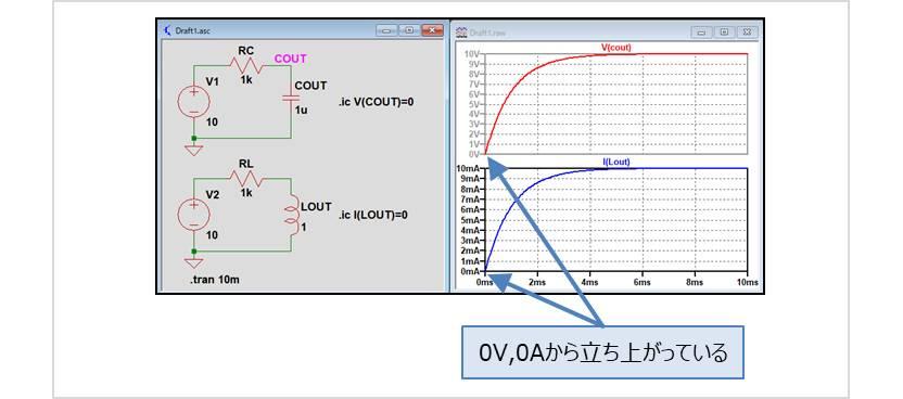 【LTspice】『.icコマンド』を使用したシミュレーション例02