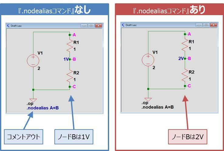 【LTspice】『.nodealiasコマンド』のシミュレーション結果