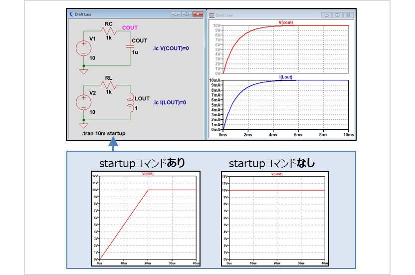 【LTspice】『startupオプション』でのシミュレーション