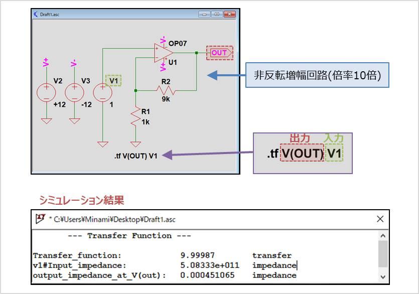 【LTspice】 .tf解析のシミュレーション例
