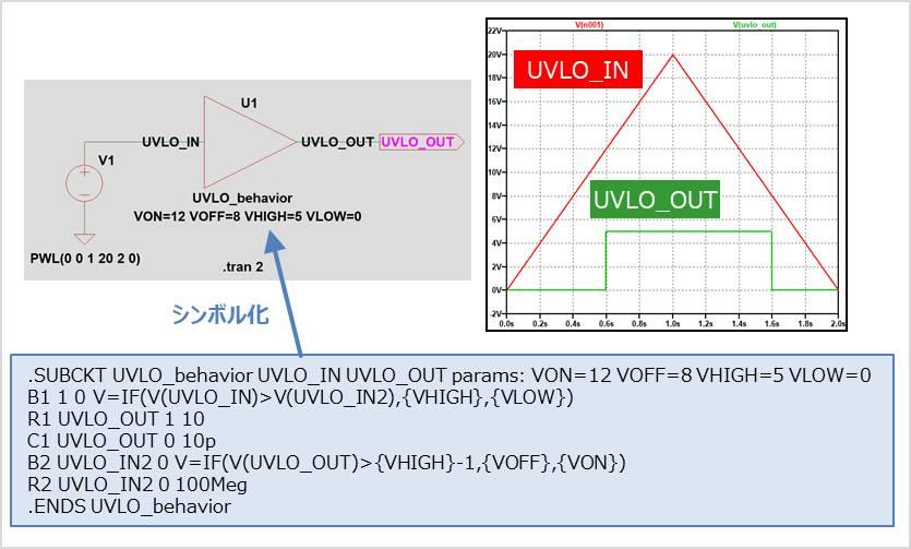 【LTspice】UVLO回路をネットリストで作成する方法